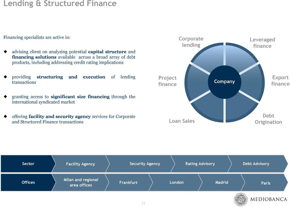 Export finance granting access to significant size financing through the international syndicated market offering facility and security agency services for Corporate and Structured