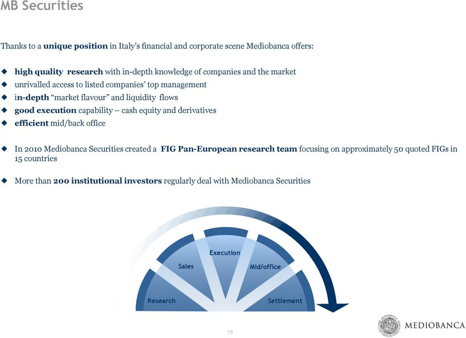 equity and derivatives efficient mid/back office In 2010 Mediobanca Securities created a FIG Pan-European research team focusing on approximately 50