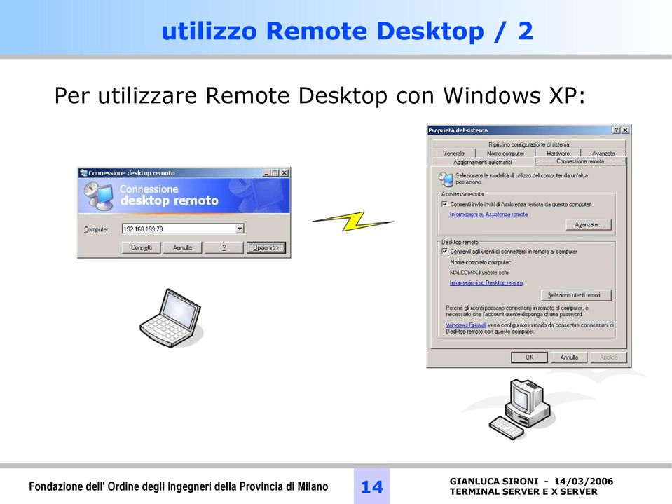 Windows XP: Fondazione dell' Ordine