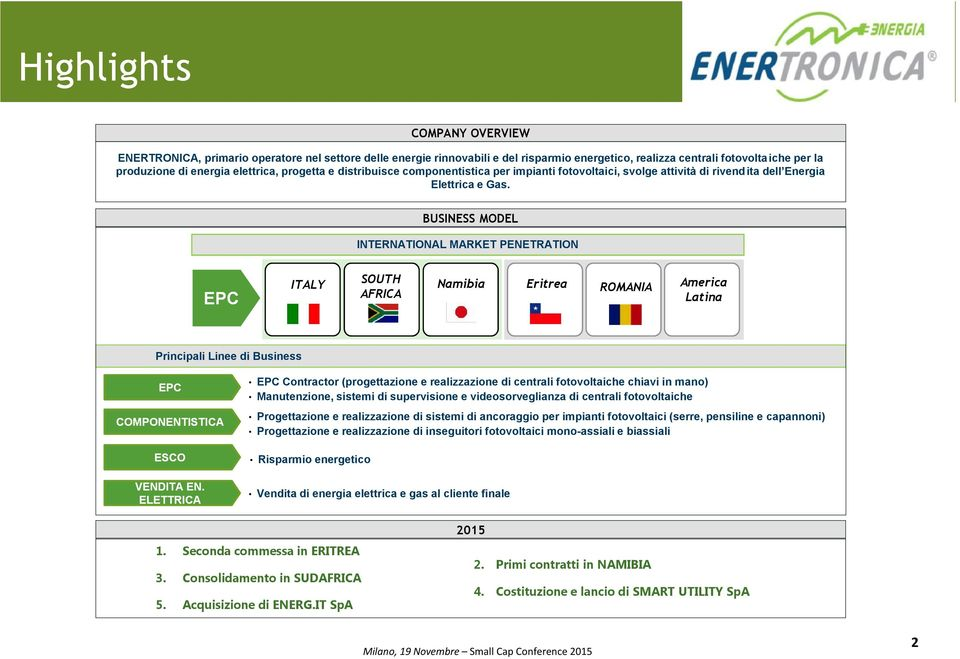 BUSINESS MODEL INTERNATIONAL MARKET PENETRATION EPC ITALY SOUTH AFRICA Namibia Eritrea ROMANIA America Latina Principali Linee di Business EPC COMPONENTISTICA ESCO VENDITA EN.