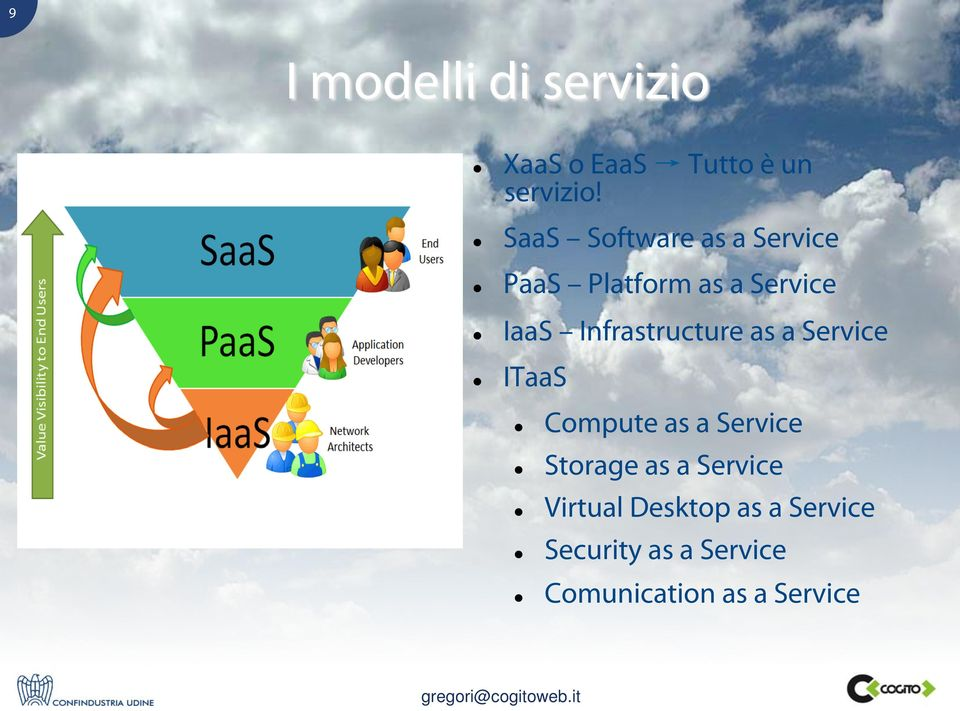 Infrastructure as a Service ITaaS Compute as a Service Storage as