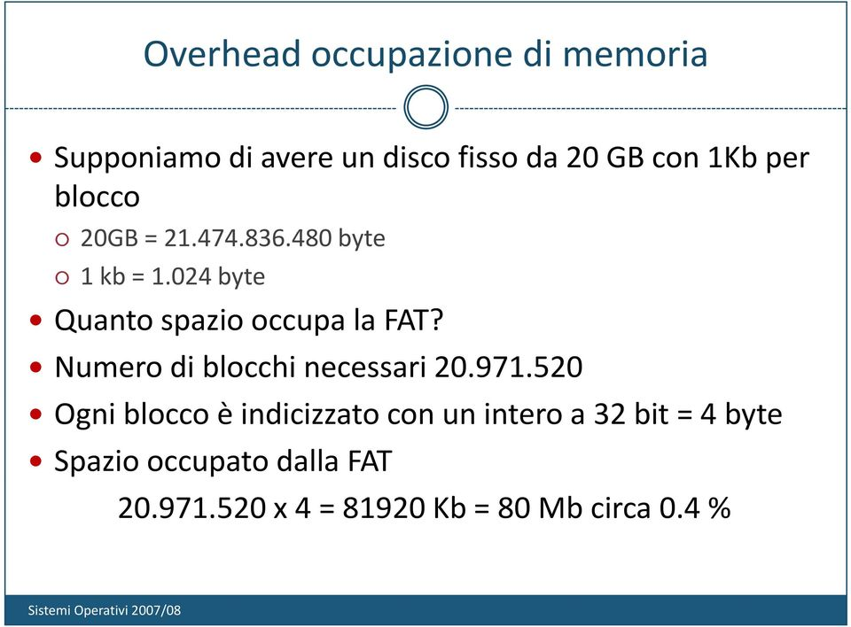 024 byte Quanto spazio occupa la FAT? Numero di blocchi necessari 20.971.