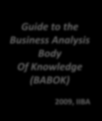 Profilo in fase di studio: Business Analyst Business Analyst Manuale di riferimento Guide to the Business Analysis Body Of Knowledge (BABOK) 2009, IIBA Certificazioni IIBA: Certified Business Analyst