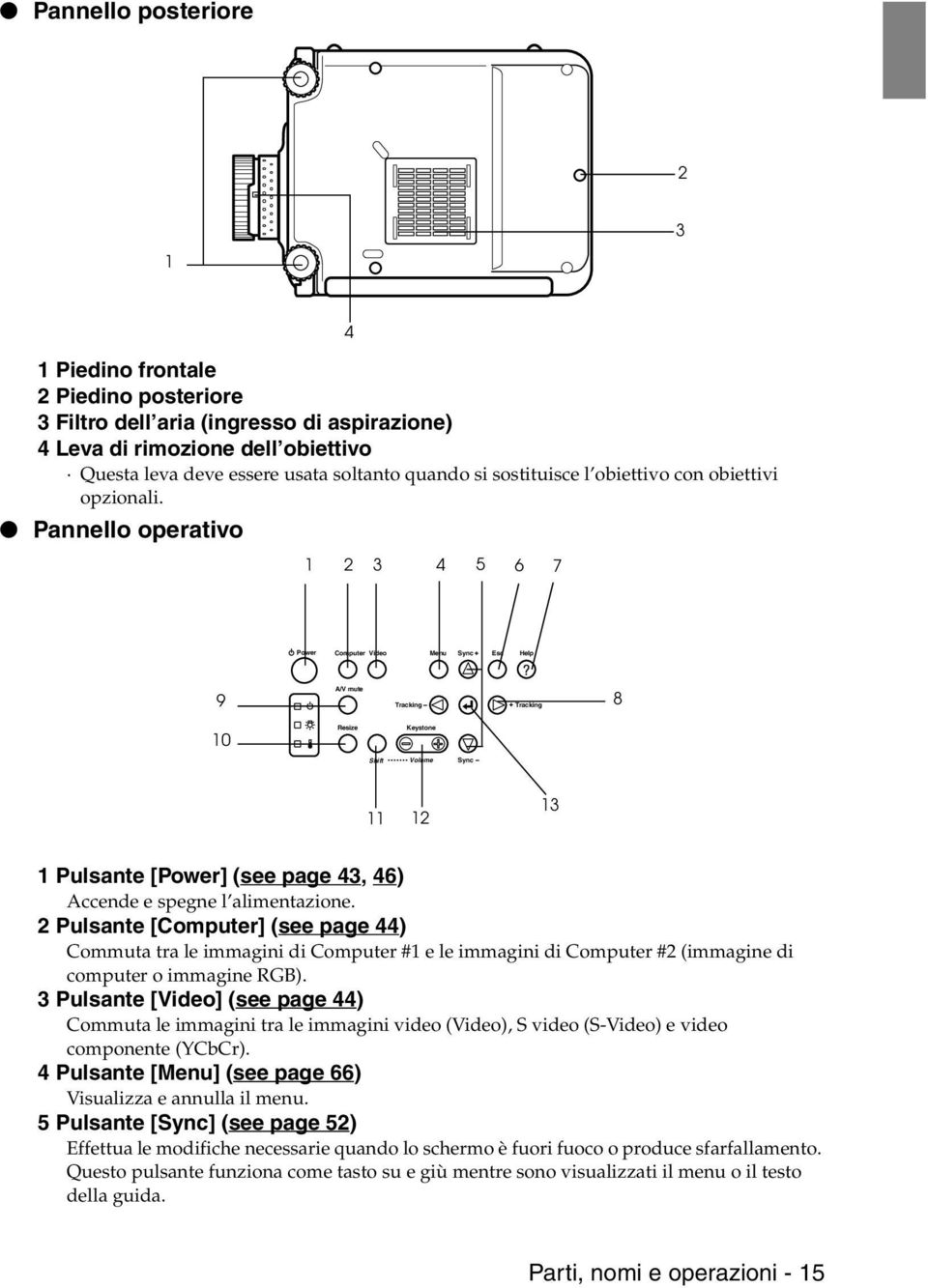 Pannello operativo 1 2 3 4 5 6 7 Power Computer Video Menu Sync Esc Help 9 A/V mute Tracking Tracking 8 10 Resize Keystone Shift Volume Sync 11 12 13 1 Pulsante [Power] (see page 43, 46) Accende e
