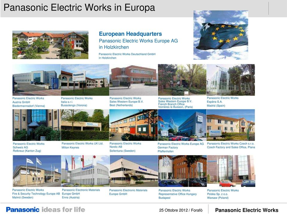 V. French Branch Office Verrières le Buisson, (Paris) Panasonic Electric Works Espãna S.A. Madrid (Spain) Panasonic Electric Works Schweiz AG Rotkreuz (Kanton Zug) Panasonic Electric Works UK Ltd.