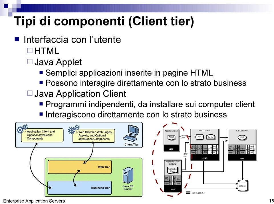 business Java Application Client Programmi indipendenti, da installare sui computer