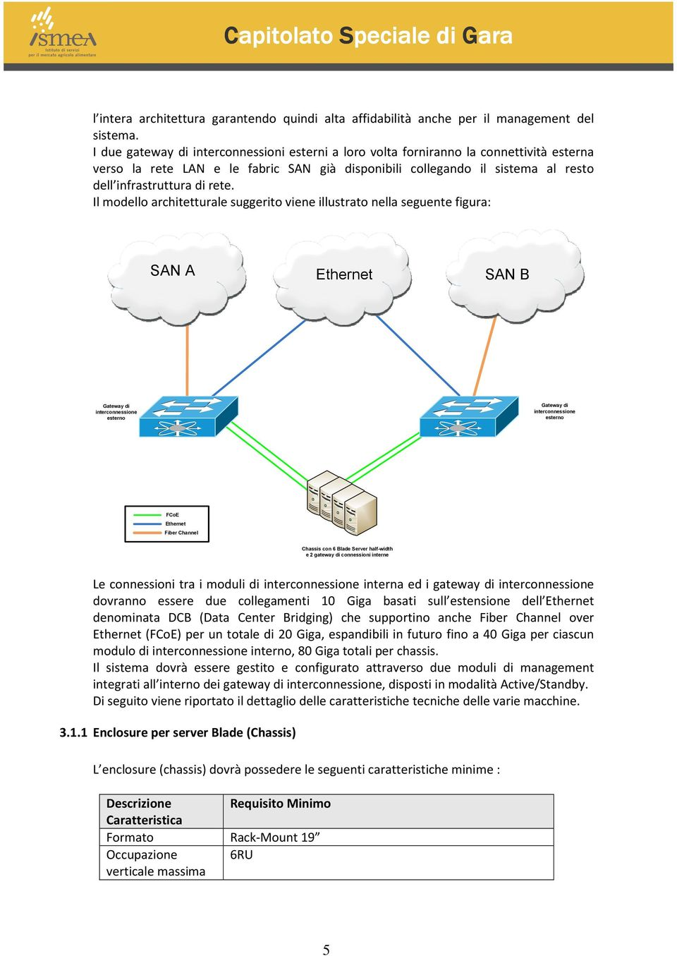Il modello architetturale suggerito viene illustrato nella seguente figura: SAN A Ethernet SAN B Gateway di interconnessione esterno Gateway di interconnessione esterno FCoE Ethernet Fiber Channel