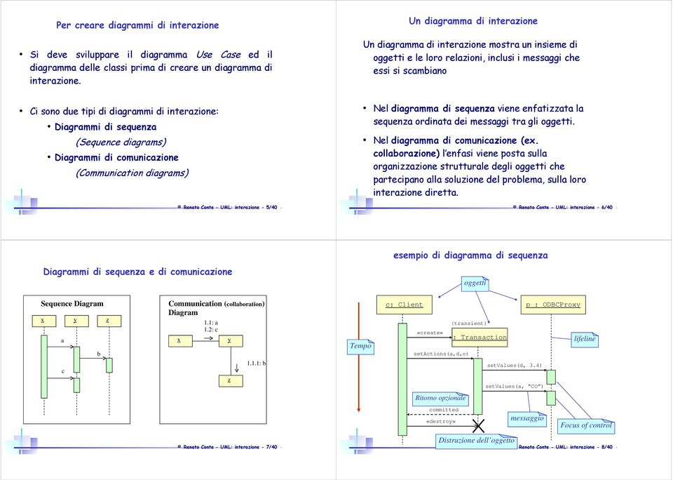 Diagrammi di sequenza (Sequence diagrams) Diagrammi di comunicazione (Communication diagrams) Renato Conte - UML: interazione - 5/40 - Nel diagramma di sequenza viene enfatizzata la sequenza ordinata