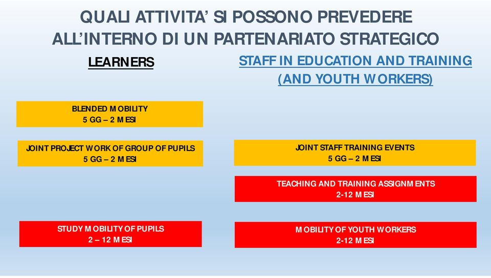 WORK OF GROUP OF PUPILS 5 GG 2 MESI JOINT STAFF TRAINING EVENTS 5 GG 2 MESI TEACHING AND