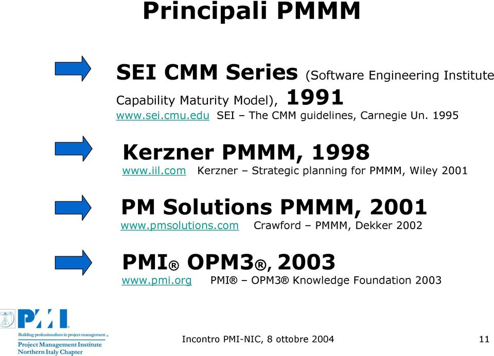com Kerzner Strategic planning for PMMM, Wiley 2001 PM Solutions PMMM, 2001 www.pmsolutions.