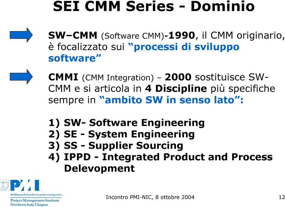 specifiche sempre in ambito SW in senso lato : 1) SW- Software Engineering 2) SE - System Engineering 3)
