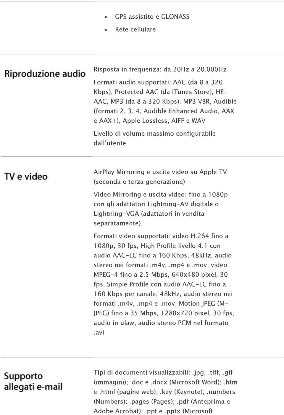 Lossless, AIFF e WAV Livello di volume massimo configurabile dall utente AirPlay Mirroring e uscita video su Apple TV (seconda e terza generazione) Video Mirroring e uscita video: fino a 1080p con