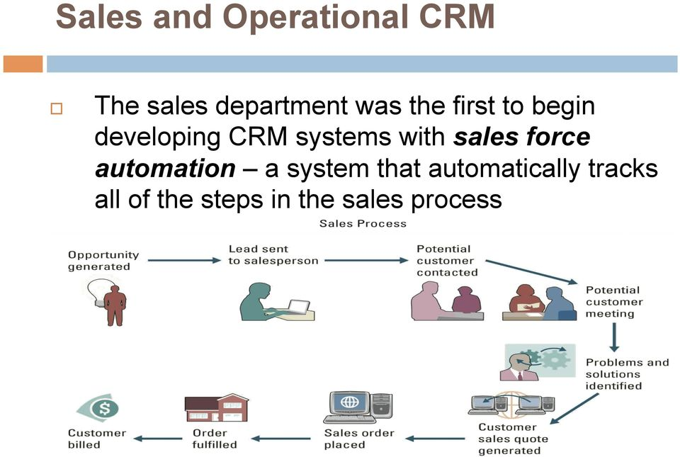 with sales force automation a system that