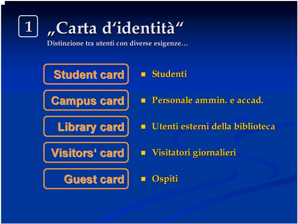 Visitors card Guest card! Studenti! Personale ammin.