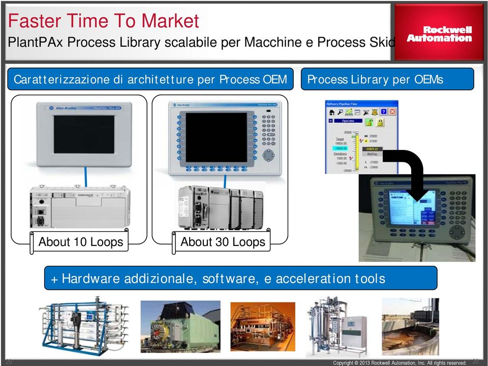 Process OEM Process Library per OEMs About 10 Loops About 30