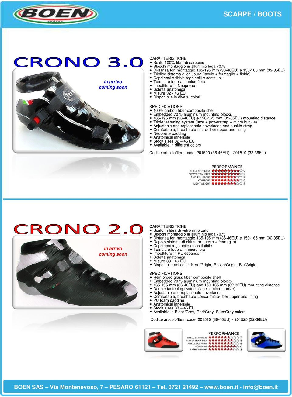 colori 100% carbon fiber composite shell Embedded 7075 aluminium mounting blocks 165-195 mm (36-46EU) e 150-165 mm (32-35EU) mounting distance Triple fastening system (lace + powerstrap + micro