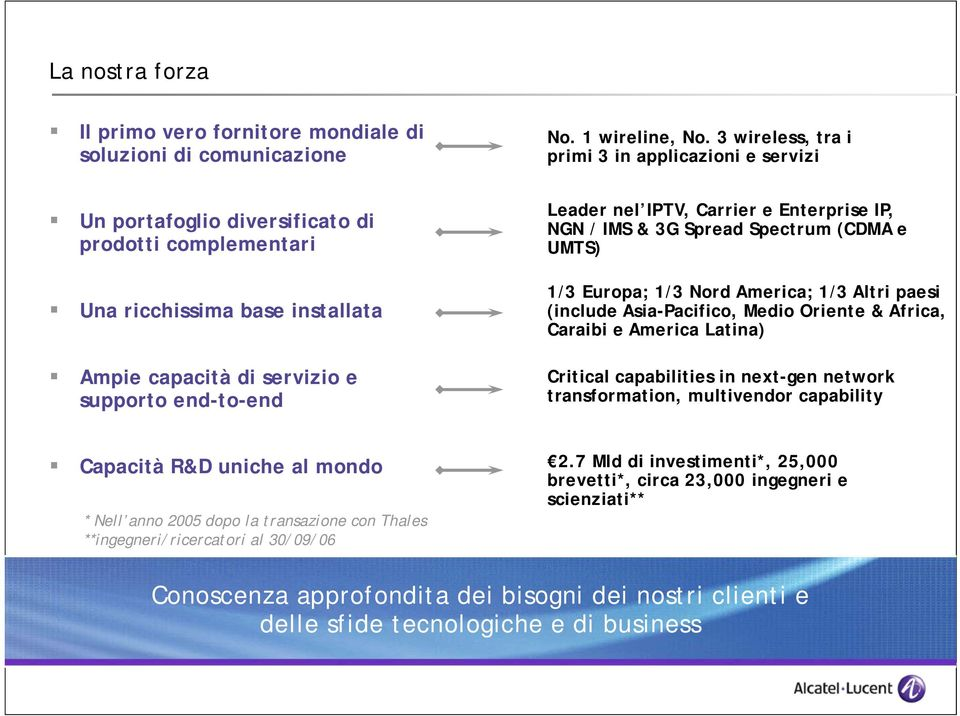 3 wireless, tra i primi 3 in applicazioni e servizi Leader nel IPTV, Carrier e Enterprise IP, NGN / IMS & 3G Spread Spectrum (CDMA e UMTS) 1/3 Europa; 1/3 Nord America; 1/3 Altri paesi (include