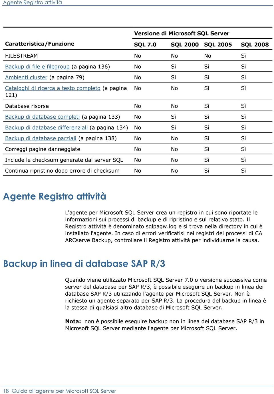 121) No No Sì Sì Database risorse No No Sì Sì Backup di database completi (a pagina 133) No Sì Sì Sì Backup di database differenziali (a pagina 134) No Sì Sì Sì Backup di database parziali (a pagina