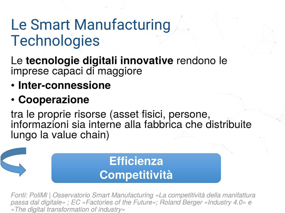 value chain) Efficienza Competitività Fonti: PoliMi Osservatorio Smart «La competitività della manifattura passa