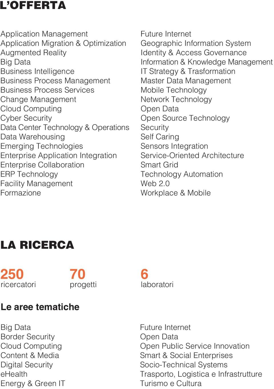 Formazione Future Internet Geographic Information System Identity & Access Governance Information & Knowledge Management IT Strategy & Trasformation Master Data Management Mobile Technology Network