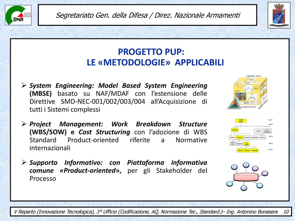 SMD-NEC-001/002/003/004 all Acquisizione di tutti i Sistemi complessi Systems/Services View Technical Standards View Project Management: Work Breakdown Structure (WBS/SOW) e Cost Structuring