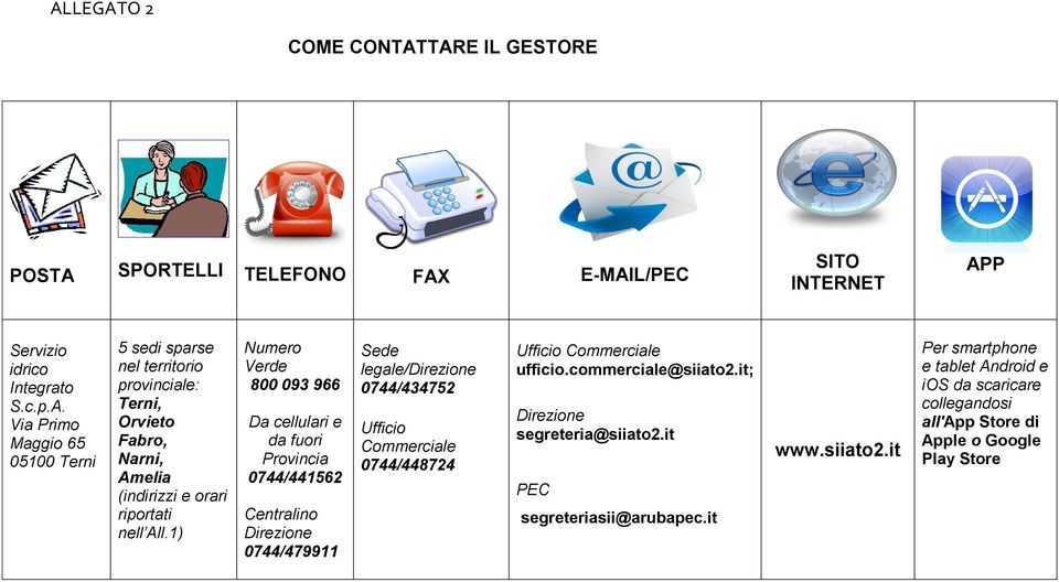 0744/448724 Ufficio Commerciale ufficio.commerciale@siiato2.it; Direzione segreteria@siiato2.it PEC segreteriasii@arubapec.it www.siiato2.it Per smartphone e tablet Android e ios da scaricare collegandosi all'app Store di Apple o Google Play Store