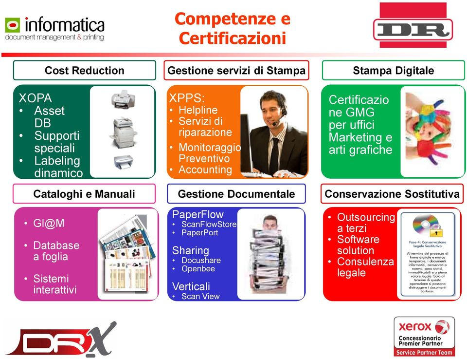ScanFlowStore PaperPort Database a foglia Sharing Sistemi interattivi Verticali Docushare Openbee Scan View Stampa Digitale