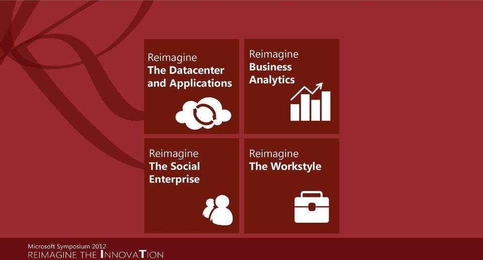 Analytics Reimagine The Social