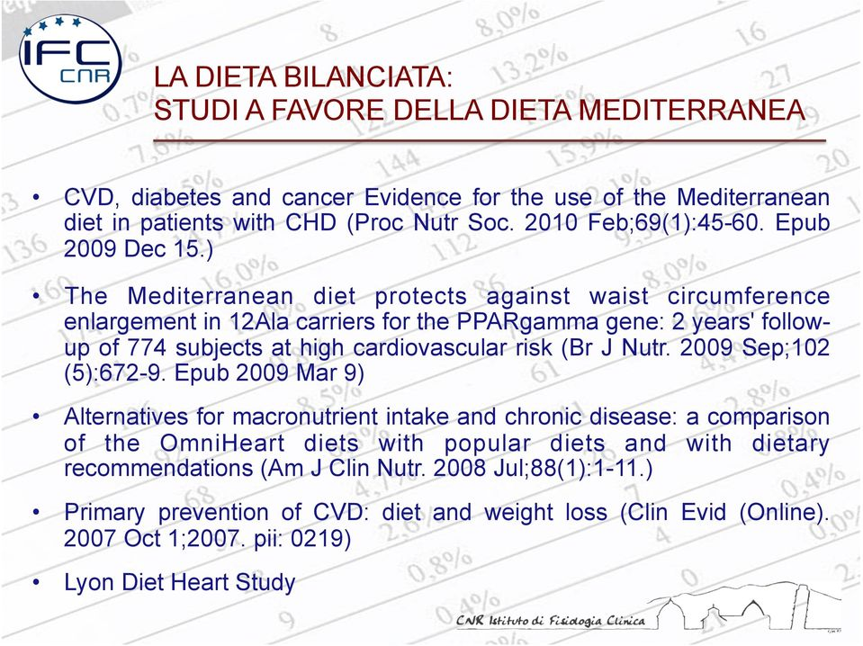 ) The Mediterranean diet protects against waist circumference enlargement in 12Ala carriers for the PPARgamma gene: 2 years' followup of 774 subjects at high cardiovascular risk (Br J