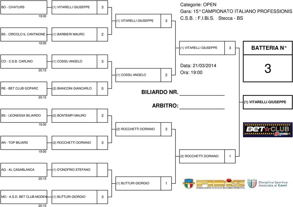 RBIERI MAURO 2 (1) VITARELLI GIUSEPPE BATTERIA N CO - C.S.B. CARLINO (1) COSSU ANGELO (1) COSSU ANGELO 2 Ora: RE - BET CLUB