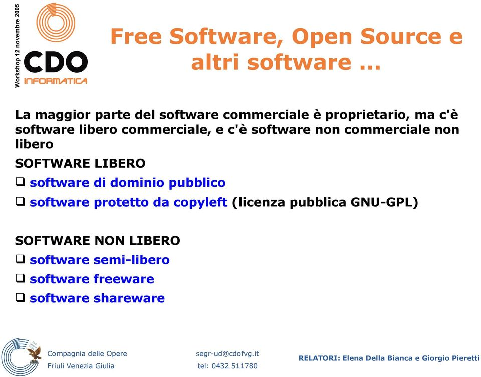 commerciale, e c'è software non commerciale non libero SOFTWARE LIBERO software di dominio