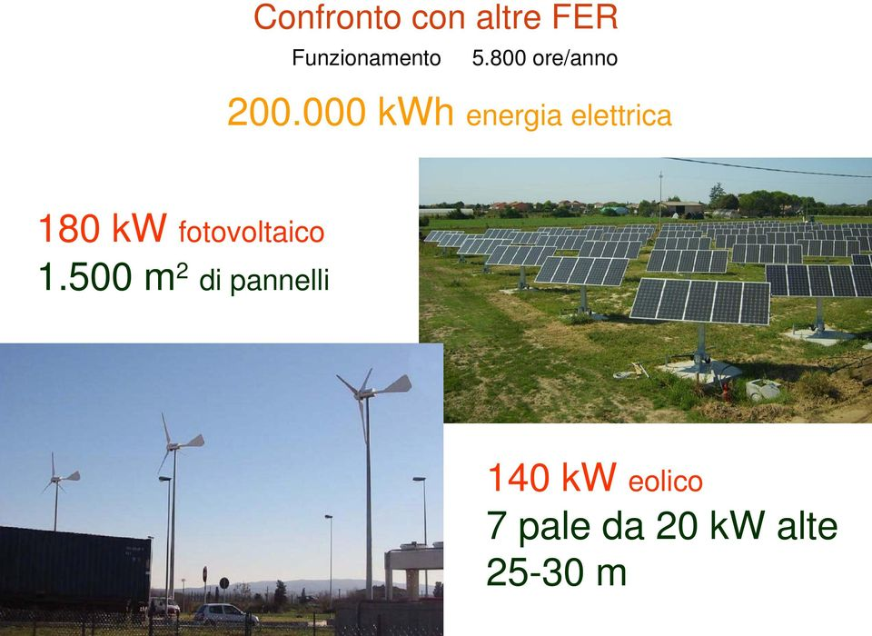 000 kwh energia elettrica 180 kw