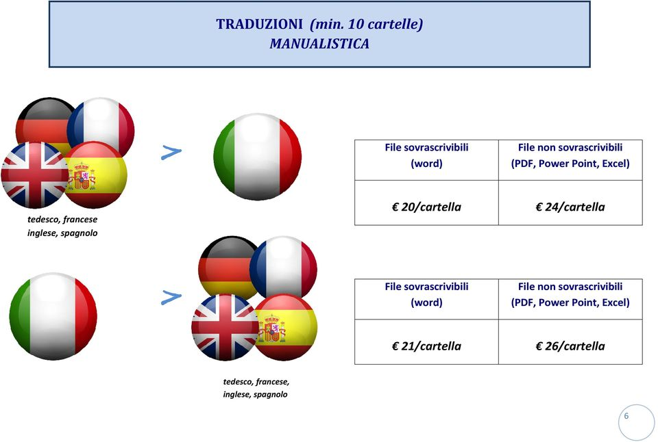 (PDF, Power Point, Excel) tedesco, francese inglese, spagnolo 20/cartella