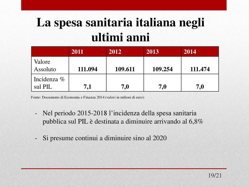 474 Incidenza % sul PIL 7,1 7,0 7,0 7,0 Fonte: Documento di Economia e Finanza 2014 (valori in