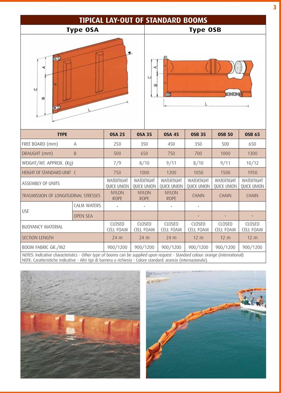 (Kg) 7/9 8/10 9/11 8/10 9/11 10/12 HEIGHT OF STANDARD UNIT C 750 1000 1200 1050 1500 1950 ASSEMBLY OF UNITS TRASMISSION OF LONGITUDINAL STRESSES USE BUOYANCY MATERIAL NYLON ROPE NYLON ROPE NYLON ROPE