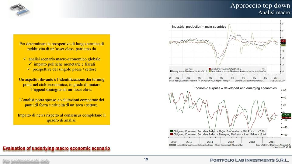 in grado di mutare l appeal strategico di un asset class.