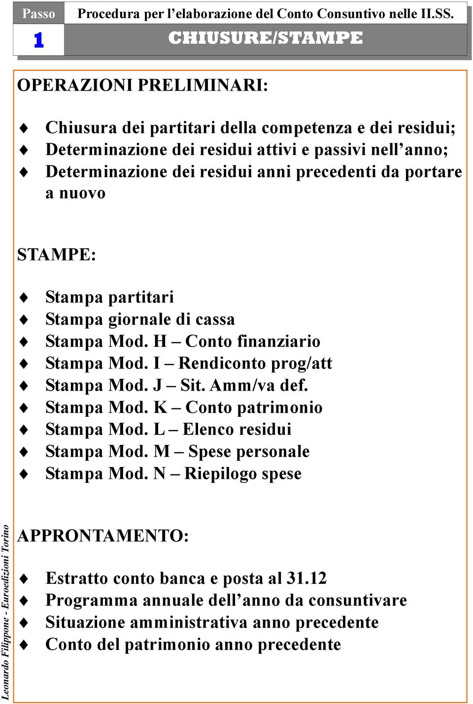 I Rendiconto prog/att Stampa Mod. J Sit. Amm/va def. Stampa Mod. K Conto patrimonio Stampa Mod. L Elenco residui Stampa Mod. M Spese personale Stampa Mod.