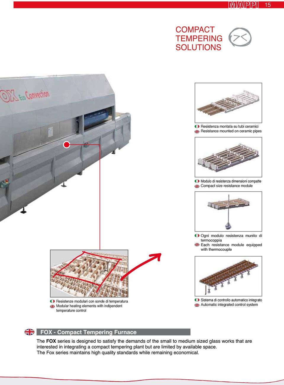 module equipped with thermocouple Resistenze modulari con sonde di temperatura Modular heating elements