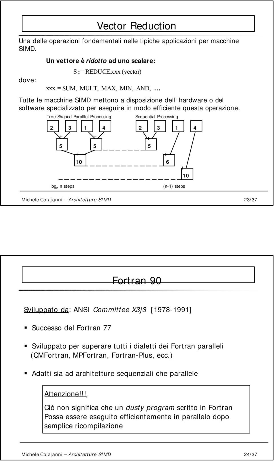 Tree-Shaped Paralllel Processing 1 1 + + + + 1 Sequential Processing + 6 + 1 log n steps (n-1) steps Michele olajanni rchitetture SIMD /7 Fortran 9 Sviluppato da: NSI ommittee j [1978-1991] Successo