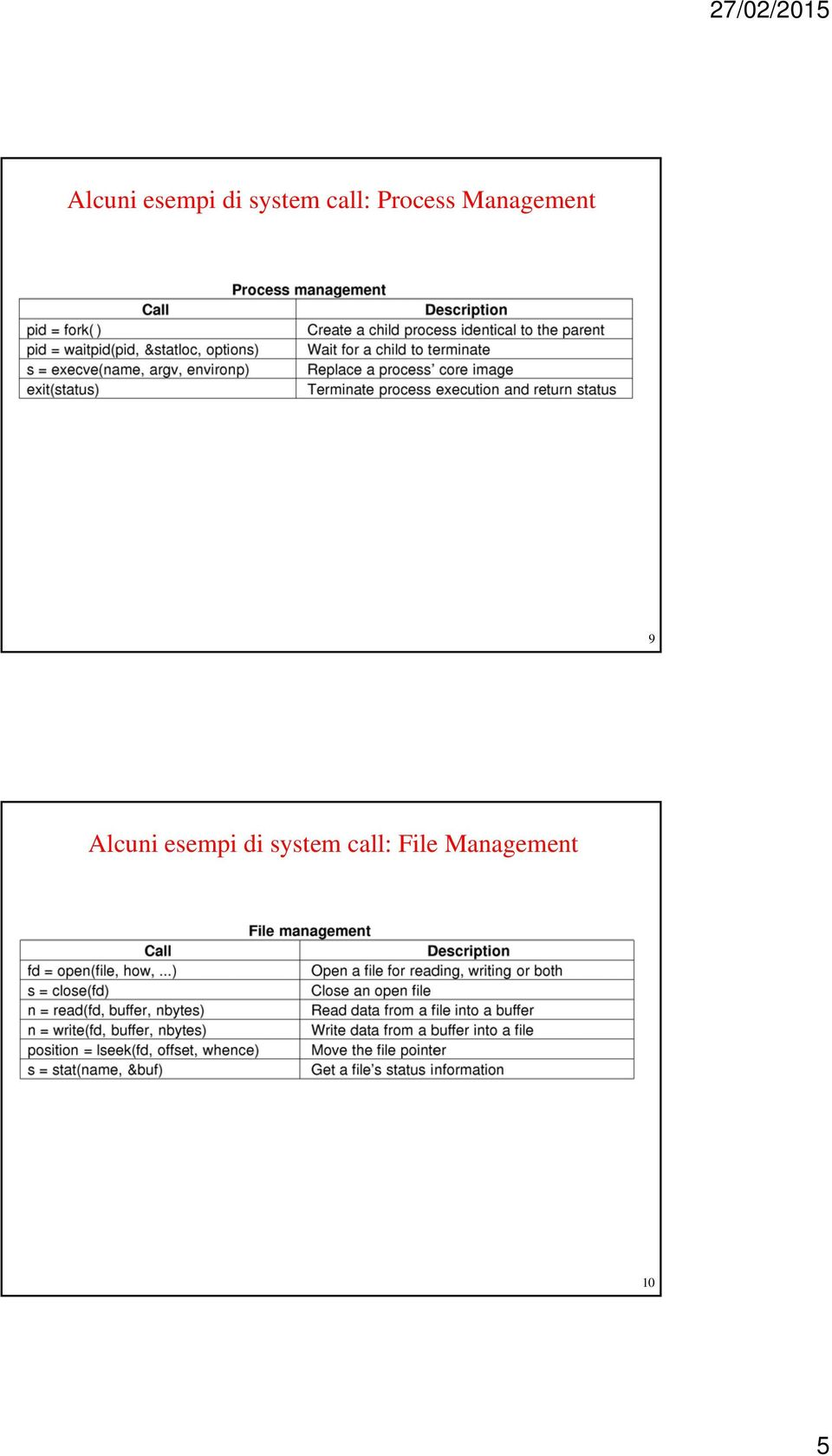 9  call: File Management