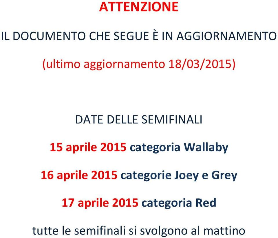categoria Wallaby 16 aprile 2015 categorie Joey e Grey 17