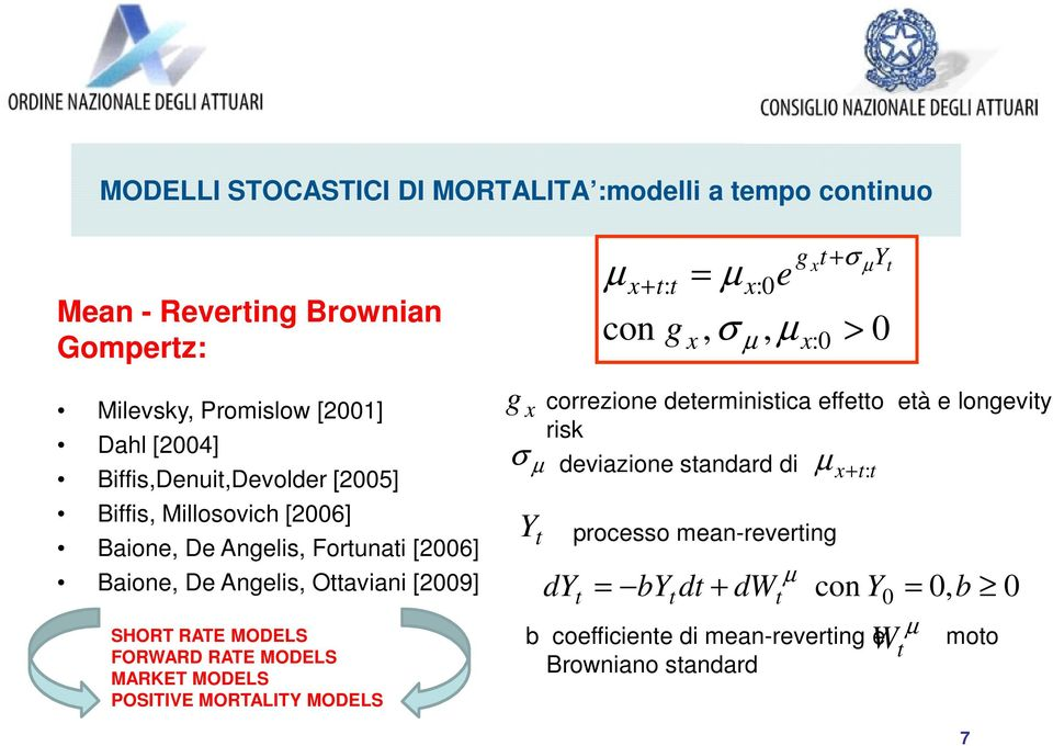 FORWARD RATE MODELS MARKET MODELS POSITIVE MORTALITY MODELS µ x+ : = µ x:0 e g + con g x, σ µ, µ x: 0 x Y σ µ > 0 g x correzione deerminisica effeo