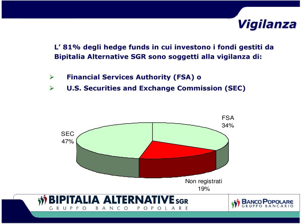 vigilanza di: Financial Se