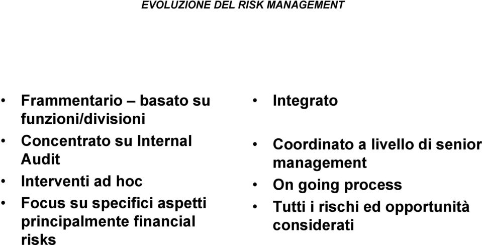 principalmente financial risks Integrato Coordinato a livello di