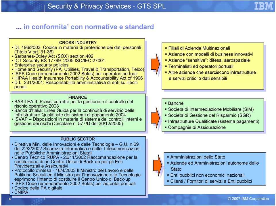 Enterprise security policies Homeland Security (PA, Utilities, Travel & Transportation, Telco) ISPS Code (emendamento 2002 Solas) per operatori portuali HIPAA Health Insurance Portability &