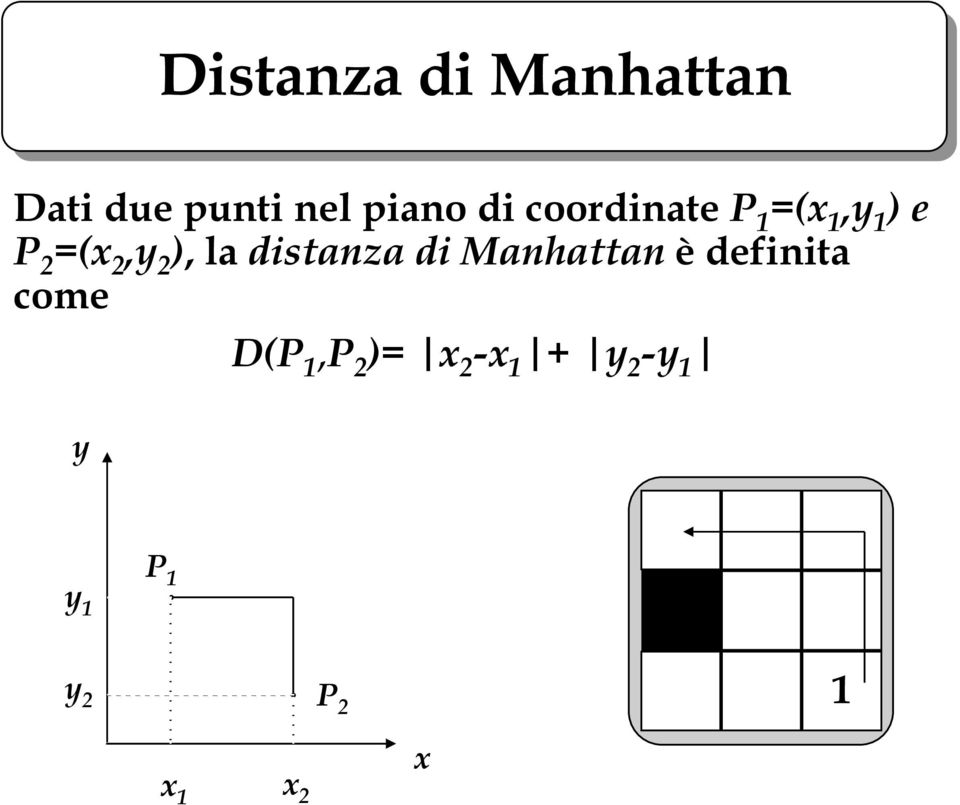 distanza di Manhattan è definita come D(P 1,P 2