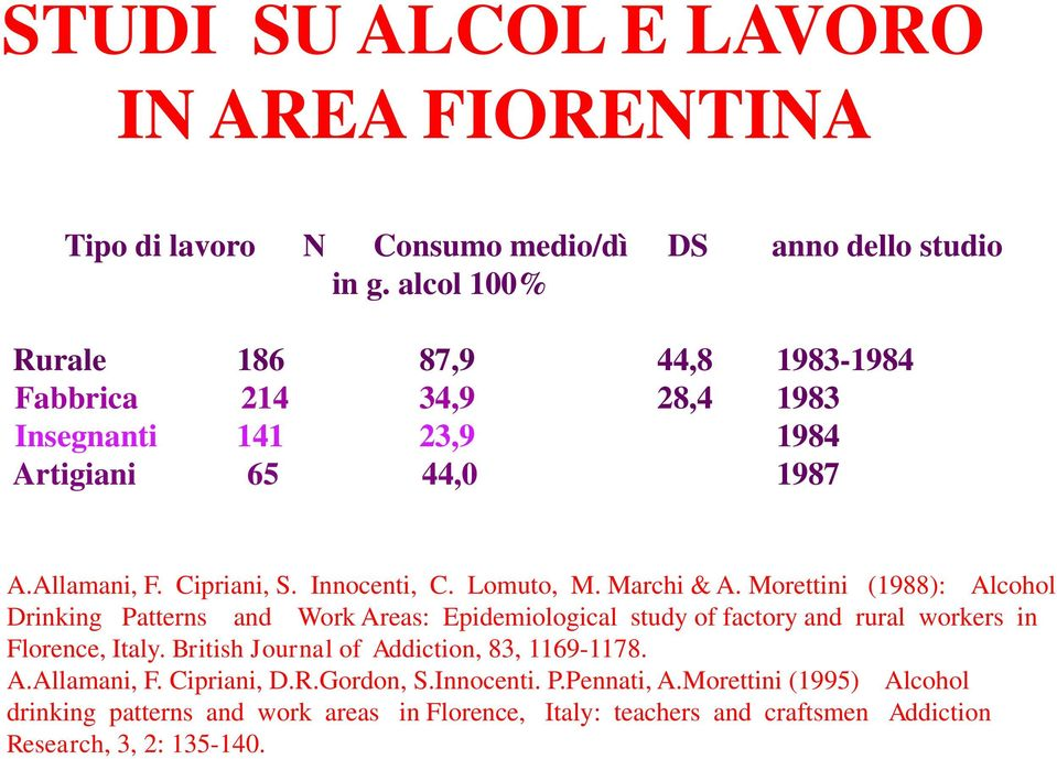 Lomuto, M. Marchi & A. Morettini (1988): Alcohol Drinking Patterns and Work Areas: Epidemiological study of factory and rural workers in Florence, Italy.