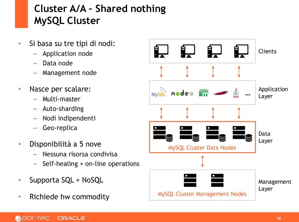 a 5 nove Nessuna risorsa condivisa Self-healing + on-line operations MySQL Cluster Data Nodes Clients