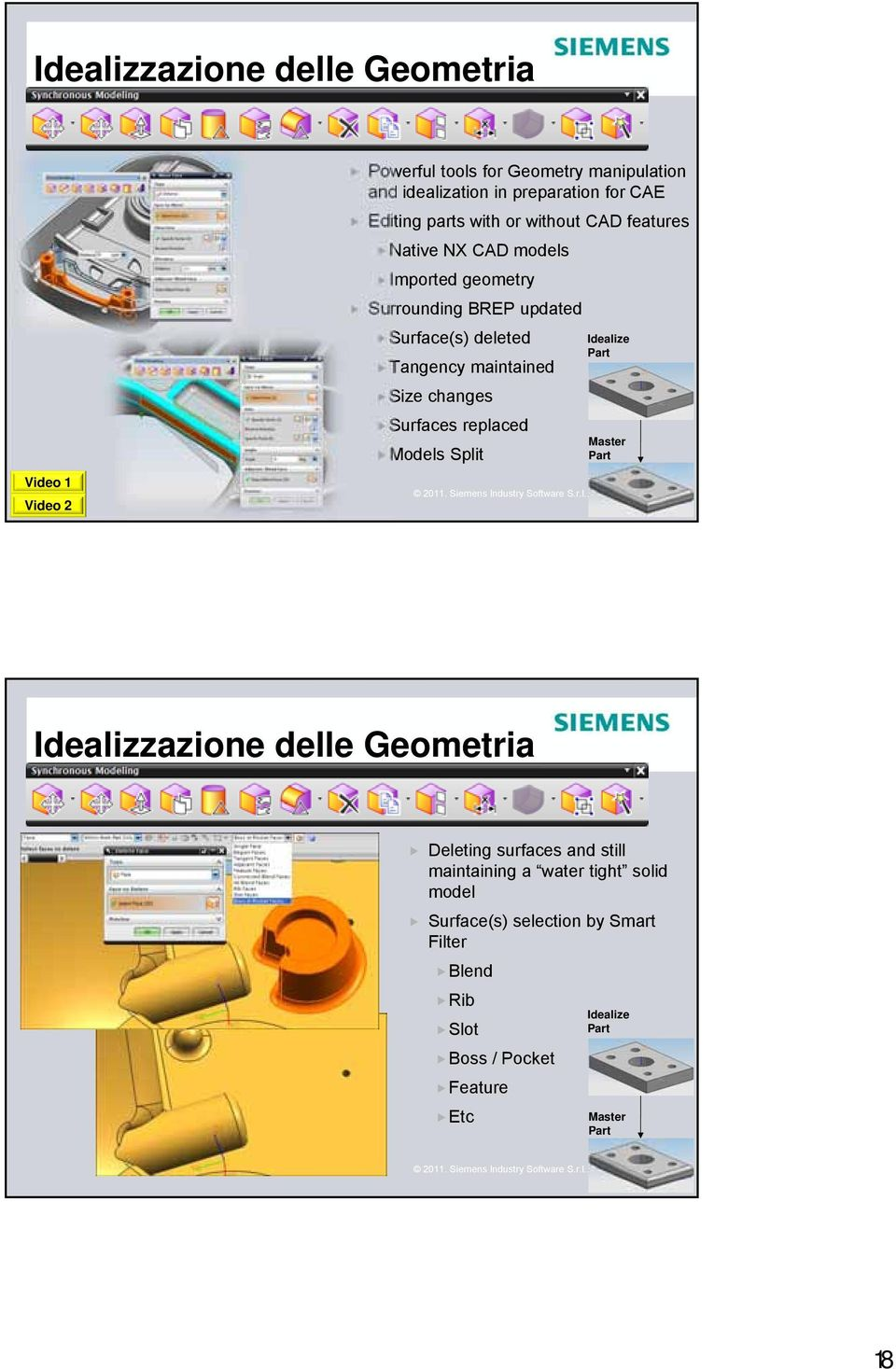 maintained Size changes Surfaces replaced Models Split Idealize Part Master Part Idealizzazione delle Geometria Deleting surfaces and