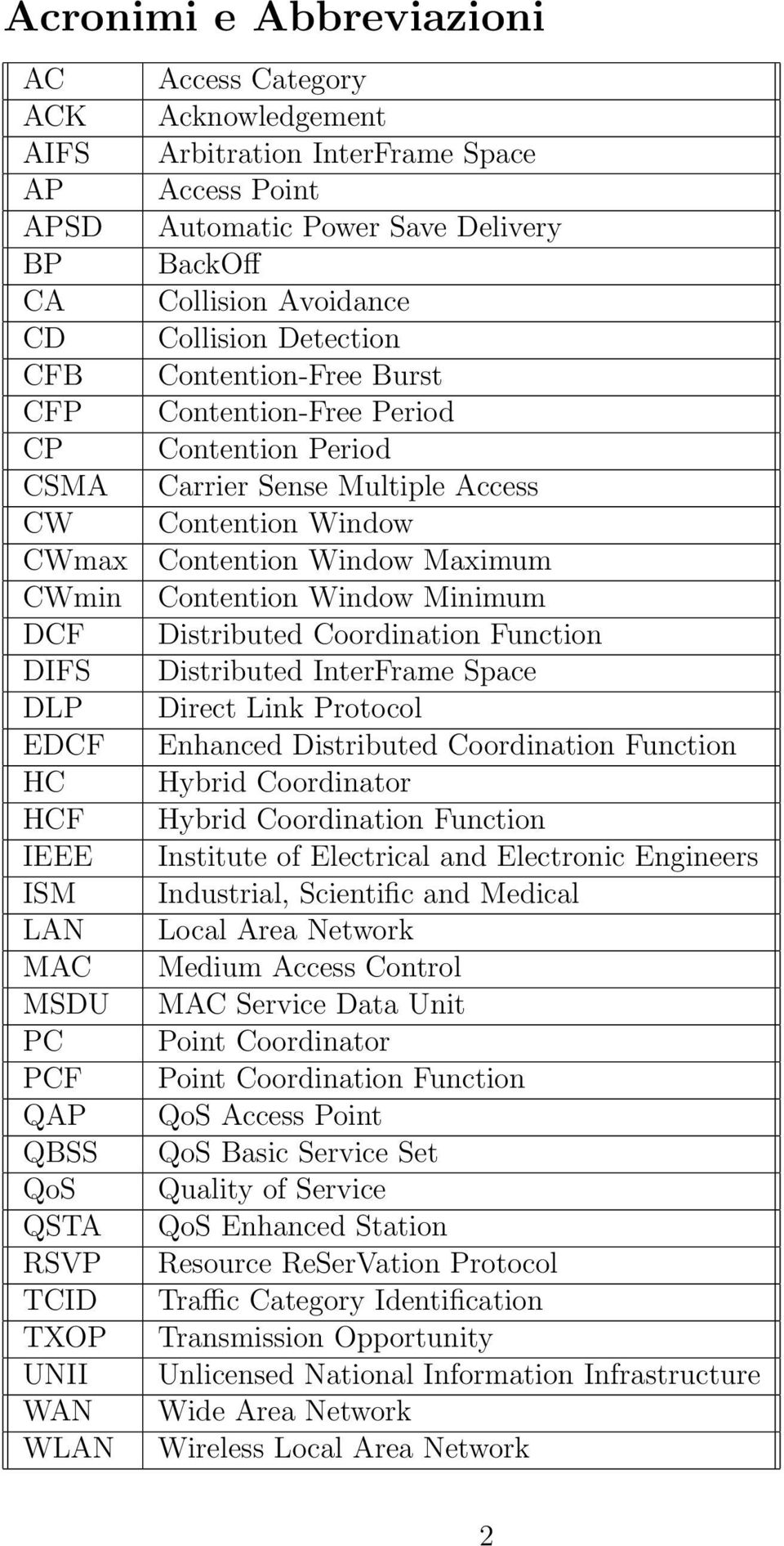 Minimum DCF Distributed Coordination Function DIFS Distributed InterFrame Space DLP Direct Link Protocol EDCF Enhanced Distributed Coordination Function HC Hybrid Coordinator HCF Hybrid Coordination